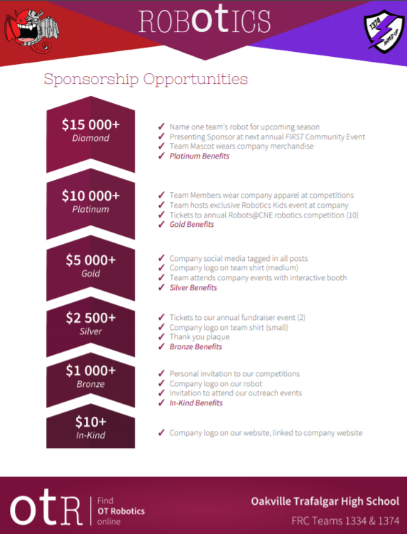 Sponsorship Package Page 6